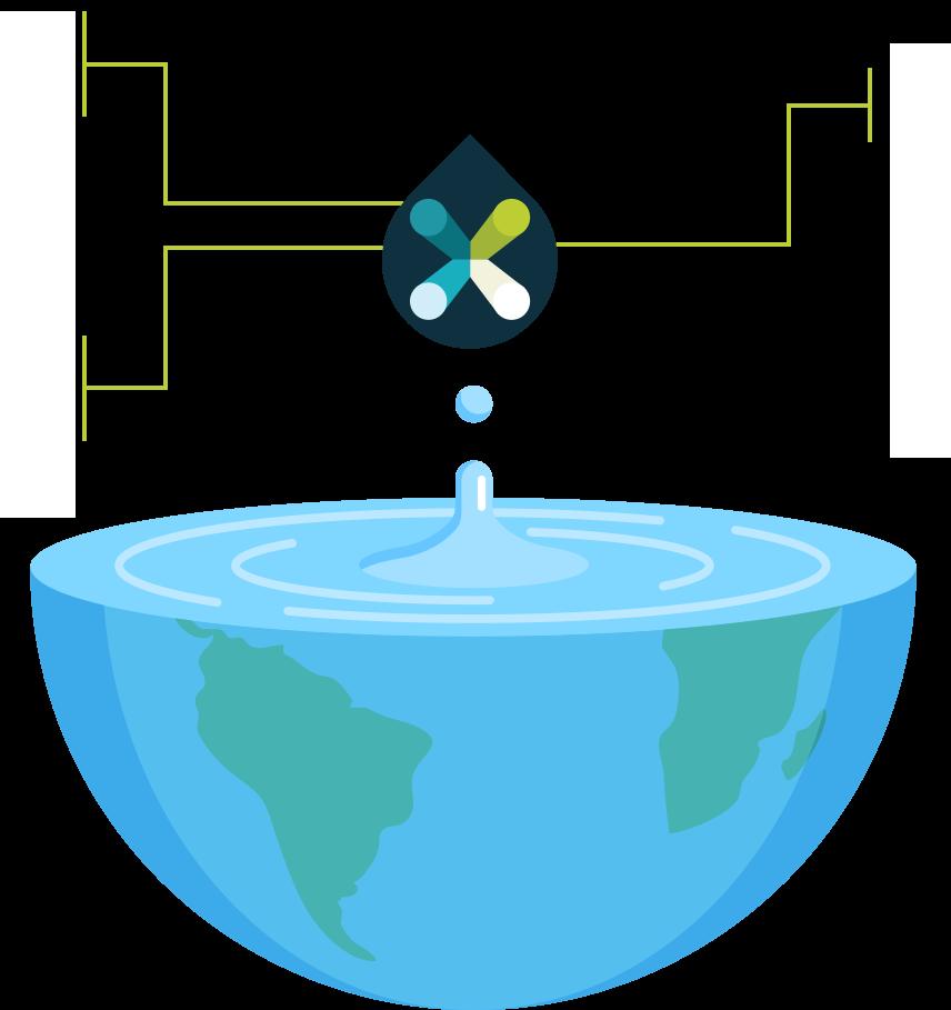 Aqua eXperience
